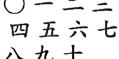 Полный гид по числам на китайском языке